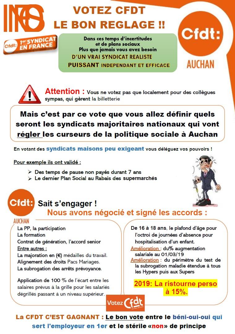Votez_CFDT_le_bon_reglage.png